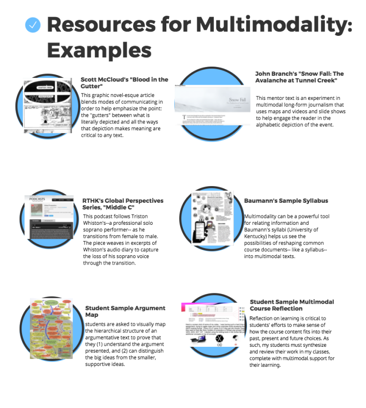 resources for multimodality-- examples