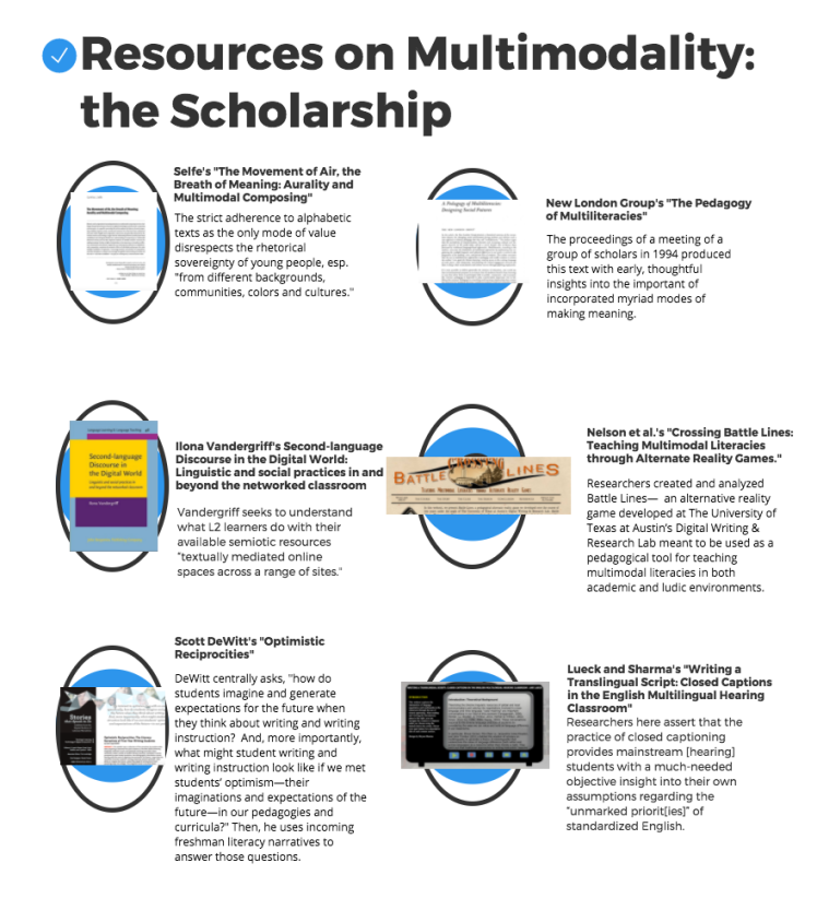 Resources on Multuimodality- the Scholarship